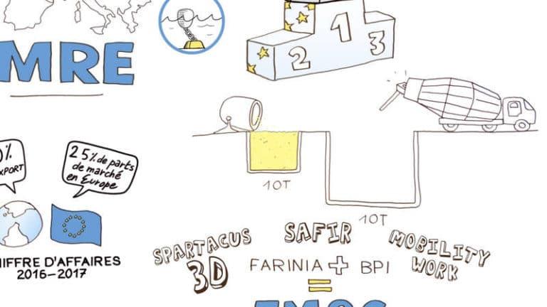 Motion design FMGC